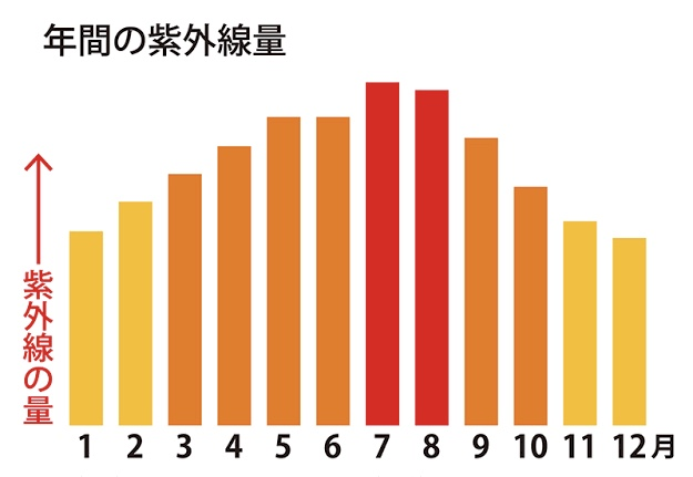 サンブロ7他社 (2)